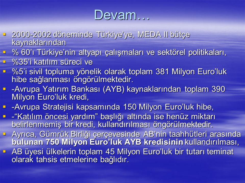 Devam…  2000-2002 döneminde Türkiye'ye, MEDA II bütçe kaynaklarından  % 60'ı Türkiye'nin altyapı çalışmaları ve sektörel politikaları,  %35'i katıl