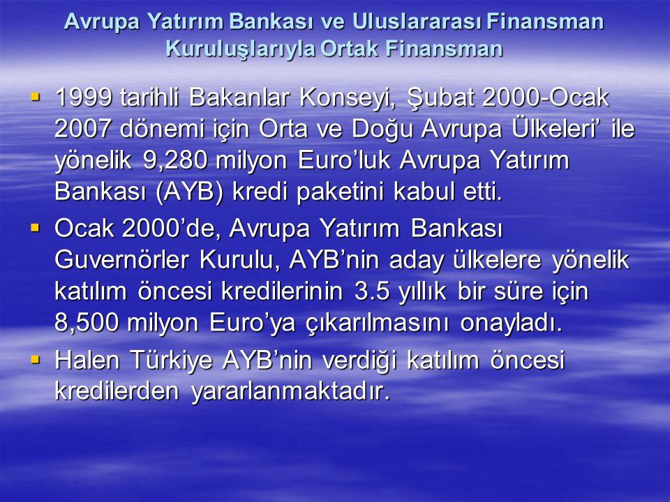 Avrupa Yatırım Bankası ve Uluslararası Finansman Kuruluşlarıyla Ortak Finansman  1999 tarihli Bakanlar Konseyi, Şubat 2000-Ocak 2007 dönemi için Orta