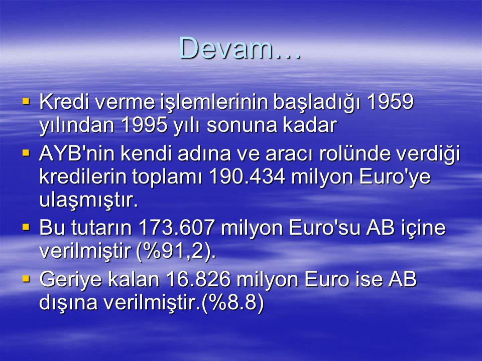 Devam…  Kredi verme işlemlerinin başladığı 1959 yılından 1995 yılı sonuna kadar  AYB'nin kendi adına ve aracı rolünde verdiği kredilerin toplamı 190