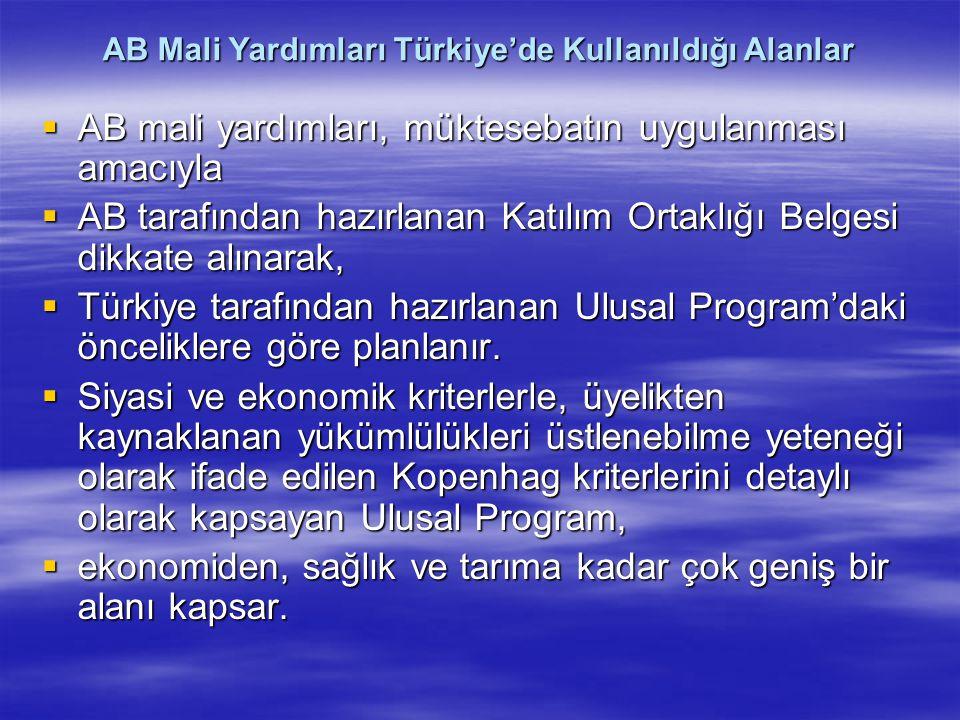 AB Mali Yardımları Türkiye'de Kullanıldığı Alanlar  AB mali yardımları, müktesebatın uygulanması amacıyla  AB tarafından hazırlanan Katılım Ortaklığ