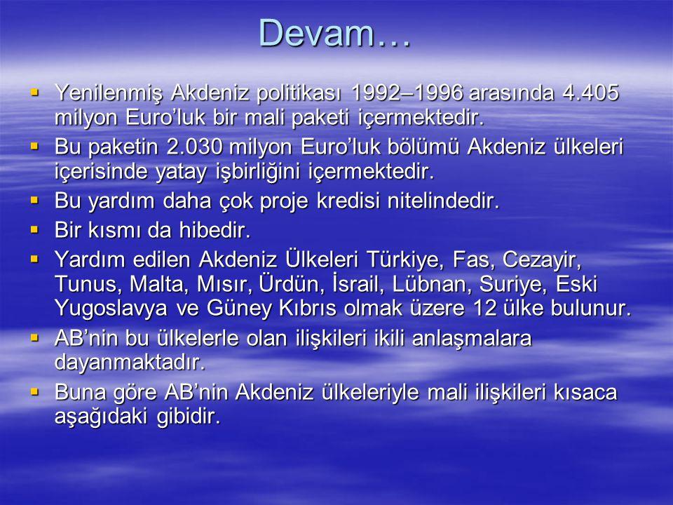 MALİ PROTOKOLLER  AB gümrük birliğine kadar üç mali protokol ve bir tamamlayıcı protokol çerçevesinde verdiği ödünçlerle Türk ekonomisine finansman sağlamıştır.