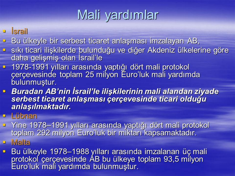 Devam…  1999-2001 yılları arasında AB'nin bütçe kaynaklarından,  Türkiye-AB Gümrük Birliği'nin geliştirilmesi için alınacak önlemler çerçevesinde 15 Milyon Euro,  Türkiye'nin ekonomik ve sosyal gelişimini hızlandırmak amacıyla alınacak önlemlerin uygulanmasına ilişkin olarak da 135 Milyon Euro'luk hibe sağlanması öngörülmüştür.