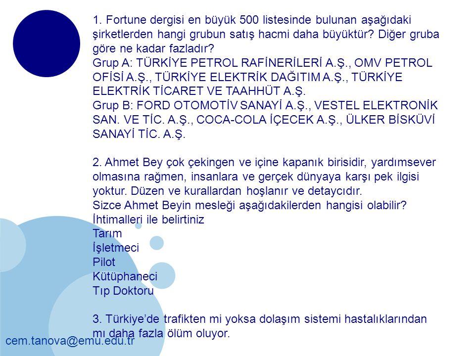 cem.tanova@emu.edu.tr Prof. Dr. Cem Tanova