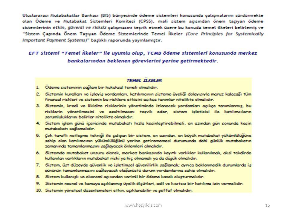 www.hozyildiz.com15