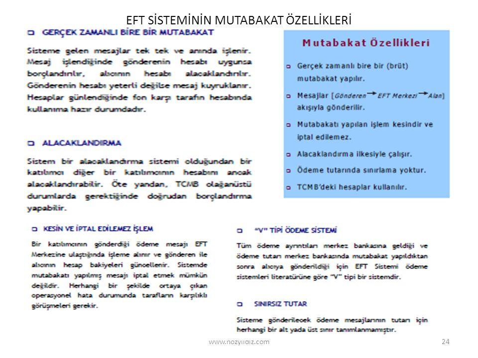 EFT SİSTEMİNİN MUTABAKAT ÖZELLİKLERİ www.hozyildiz.com24