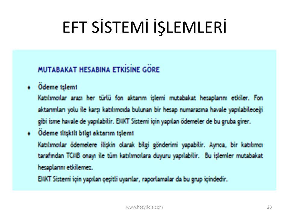 EFT SİSTEMİ İŞLEMLERİ www.hozyildiz.com28