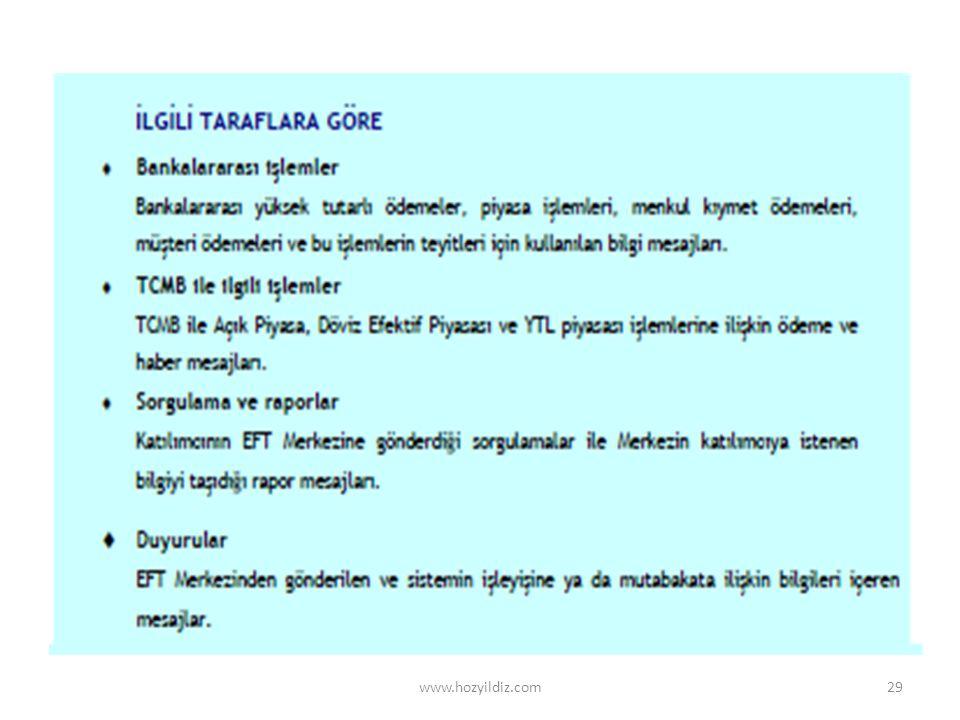 www.hozyildiz.com29