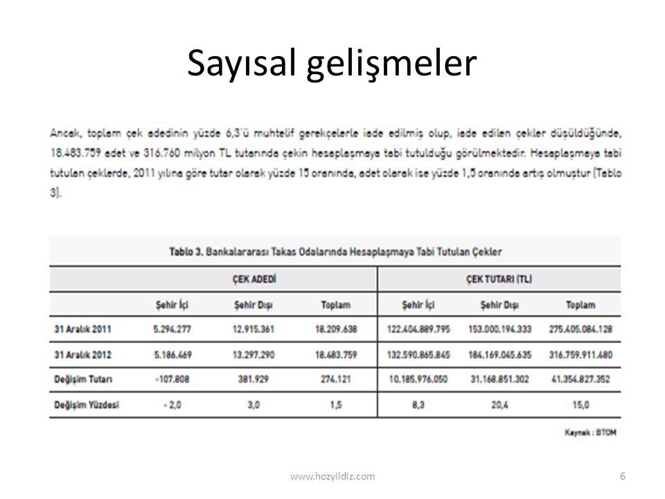 Sayısal gelişmeler www.hozyildiz.com6