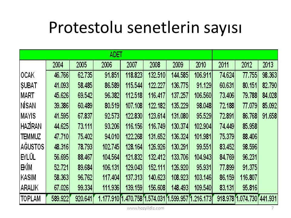 Protestolu senetlerin sayısı www.hozyildiz.com7