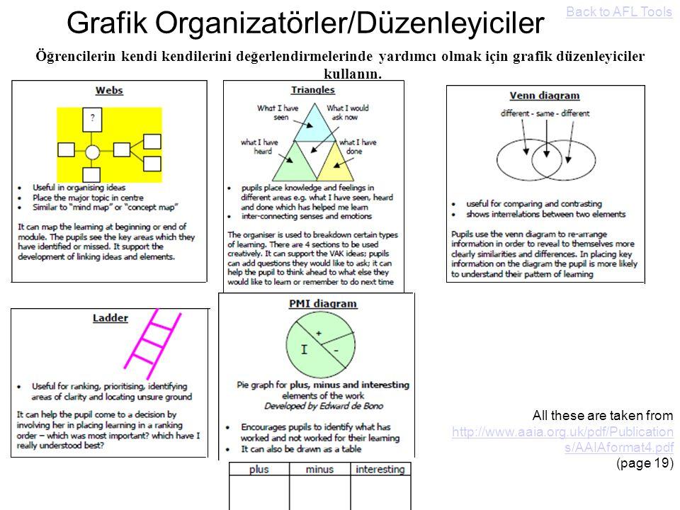Grafik Organizatörler/Düzenleyiciler Öğrencilerin kendi kendilerini değerlendirmelerinde yardımcı olmak için grafik düzenleyiciler kullanın. All these