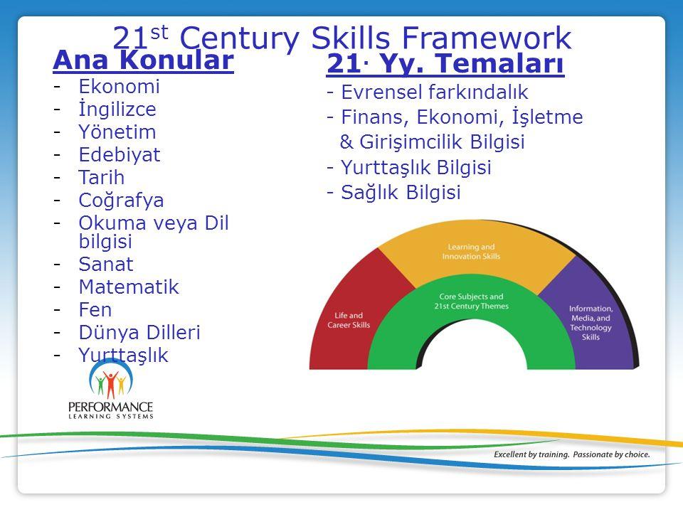 21 st Century Skills Framework Ana Konular -Ekonomi -İngilizce -Yönetim -Edebiyat -Tarih -Coğrafya -Okuma veya Dil bilgisi -Sanat -Matematik -Fen -Dün
