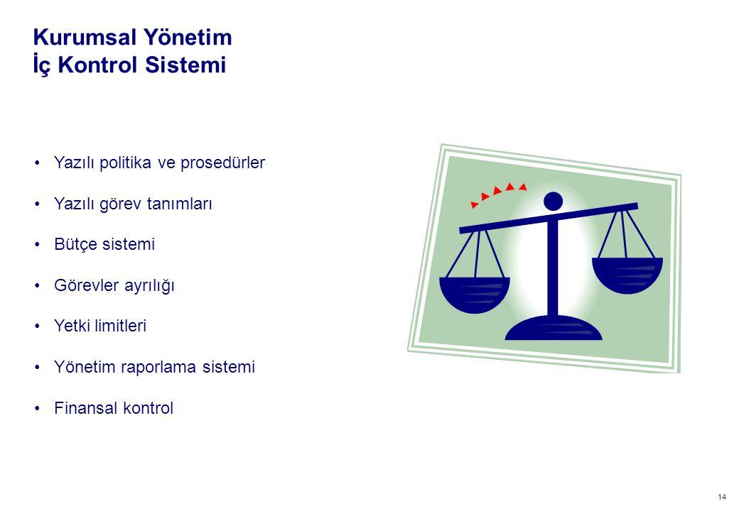 14 Kurumsal Yönetim İç Kontrol Sistemi Yazılı politika ve prosedürler Yazılı görev tanımları Bütçe sistemi Görevler ayrılığı Yetki limitleri Yönetim raporlama sistemi Finansal kontrol