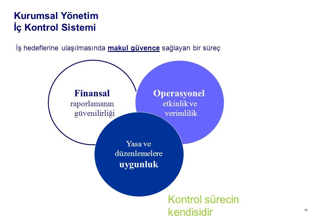 15 Kurumsal Yönetim İç Kontrol Sistemi Finansal raporlamanın güvenilirliği Operasyonel etkinlik ve verimlilik Yasa ve düzenlemelere uygunluk İş hedeflerine ulaşılmasında makul güvence sağlayan bir süreç Kontrol sürecin kendisidir