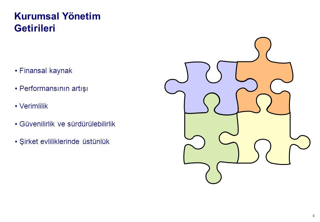 Yeni TTK'da Bağımsız Denetim Kurumsal Yönetim ve Yönetim Kurulu
