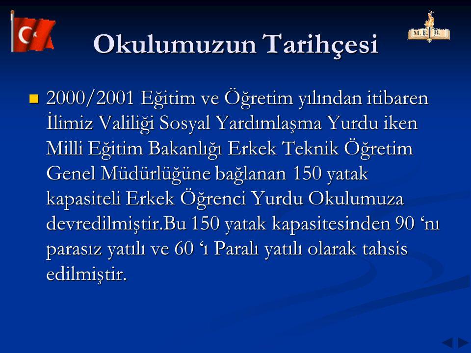 2000/2001 Eğitim ve Öğretim yılından itibaren İlimiz Valiliği Sosyal Yardımlaşma Yurdu iken Milli Eğitim Bakanlığı Erkek Teknik Öğretim Genel Müdürlüğ