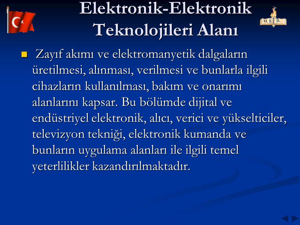 Elektronik-Elektronik Teknolojileri Alanı Zayıf akımı ve elektromanyetik dalgaların üretilmesi, alınması, verilmesi ve bunlarla ilgili cihazların kull