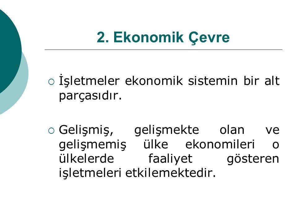 2. Ekonomik Çevre  İşletmeler ekonomik sistemin bir alt parçasıdır.  Gelişmiş, gelişmekte olan ve gelişmemiş ülke ekonomileri o ülkelerde faaliyet g