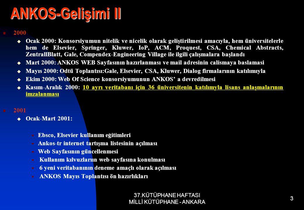 37.KÜTÜPHANE HAFTASI MİLLİ KÜTÜPHANE - ANKARA 14 ANKOS TOPLANTISI Yer: Dokuz Eylül Üniversitesi Tarih: 11 – 13 Mayıs, 2001 Katılımcılar : 20 yayıncı / firma, 6 yabancı kütüphaneci, ve Türk üniversite kütüphanecileri Amaç: Servisler hakkında bilgilenme Konsorsiyum olanaklarının araştırılması Yabancı meslektaşlarımızın tecrübe ve görüşlerinden yararlanma ANKOS'un organizasyonu - yapılandırılması ANKOS kapsamının geliştirilmesi