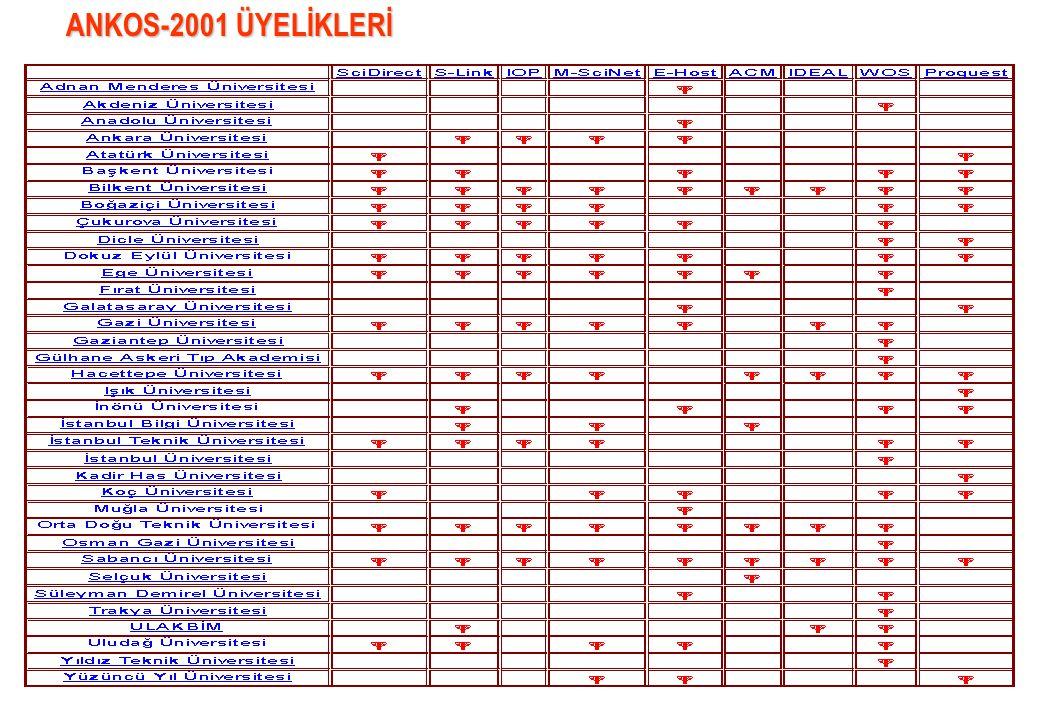 ANKOS-2001 ÜYELİKLERİ