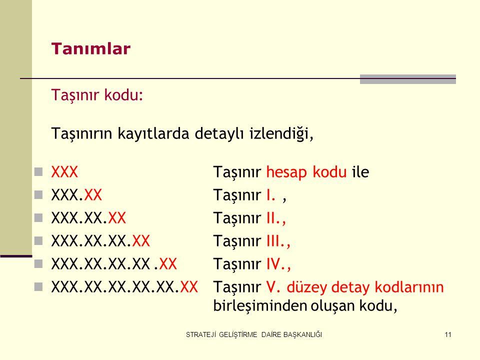 STRATEJİ GELİŞTİRME DAİRE BAŞKANLIĞI11 Tanımlar Taşınır kodu: Taşınırın kayıtlarda detaylı izlendiği, XXXTaşınır hesap kodu ile XXX.XXTaşınır I., XXX.
