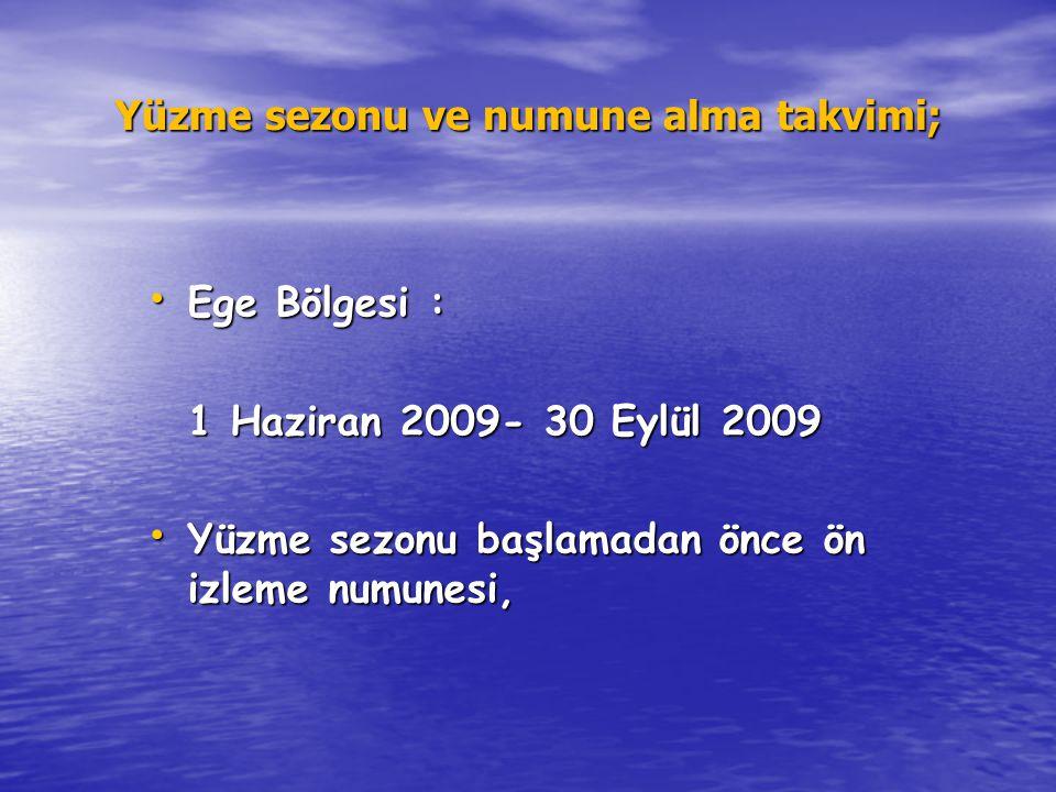 Yüzme sezonu ve numune alma takvimi; Ege Bölgesi : Ege Bölgesi : 1 Haziran 2009- 30 Eylül 2009 Yüzme sezonu başlamadan önce ön izleme numunesi, Yüzme sezonu başlamadan önce ön izleme numunesi,