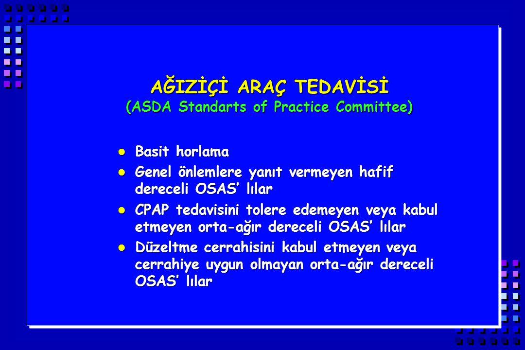 AĞIZİÇİ ARAÇ TEDAVİSİ (ASDA Standarts of Practice Committee) l Basit horlama l Genel önlemlere yanıt vermeyen hafif dereceli OSAS' lılar l CPAP tedavi