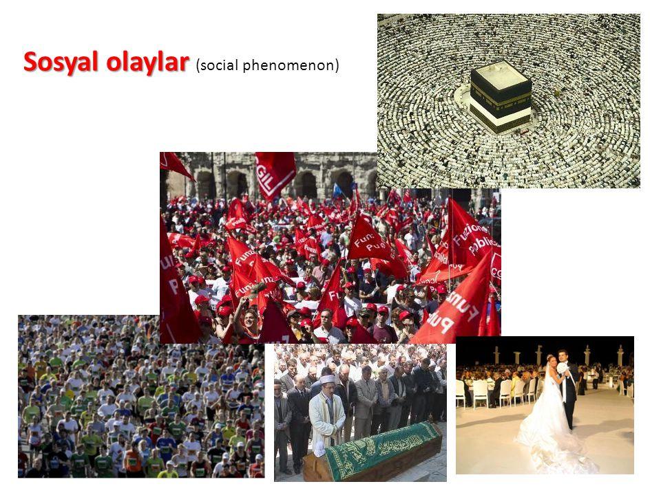 Sosyal olaylar Sosyal olaylar (social phenomenon)
