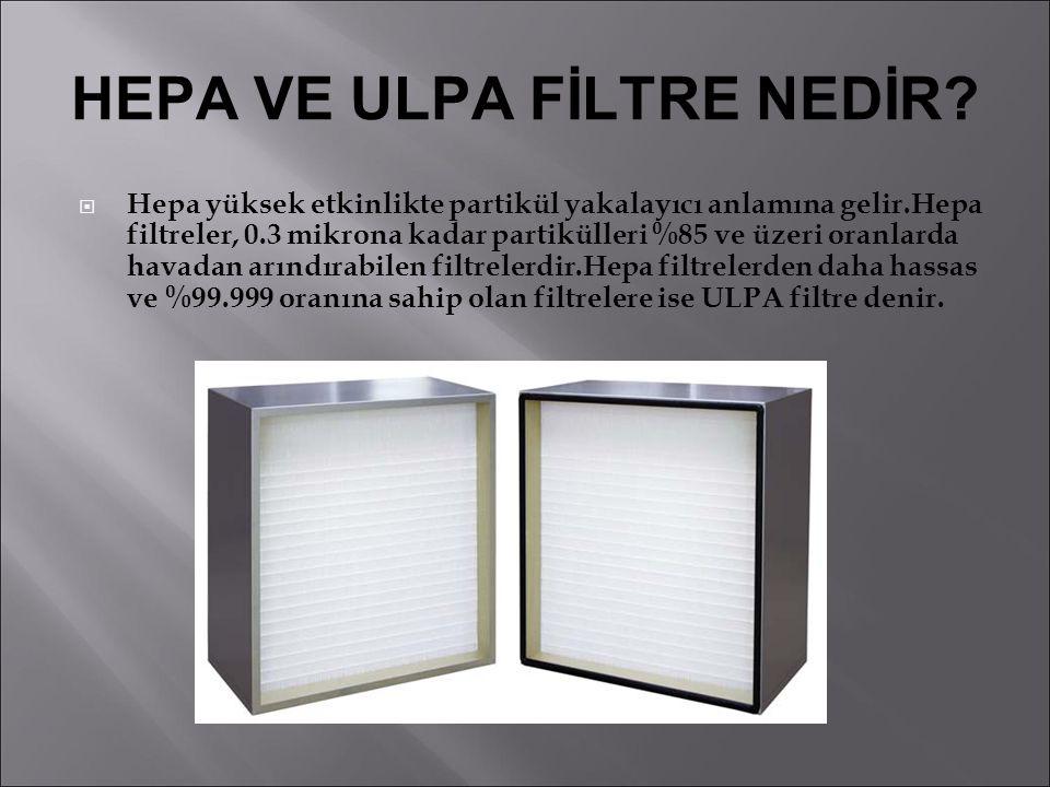 HEPA VE ULPA FİLTRE NEDİR?  Hepa yüksek etkinlikte partikül yakalayıcı anlamına gelir.Hepa filtreler, 0.3 mikrona kadar partikülleri %85 ve üzeri ora