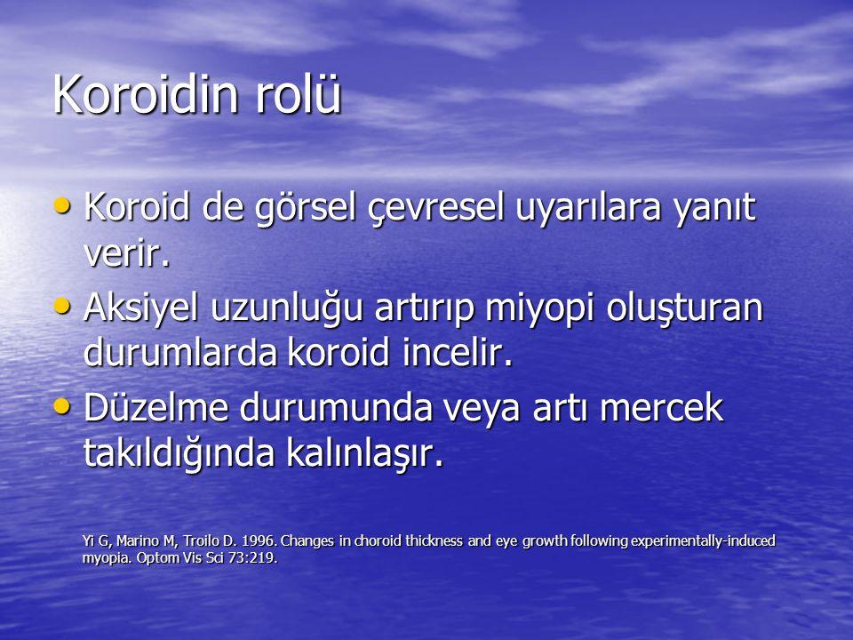 Koroidin rolü Koroid de görsel çevresel uyarılara yanıt verir. Koroid de görsel çevresel uyarılara yanıt verir. Aksiyel uzunluğu artırıp miyopi oluştu
