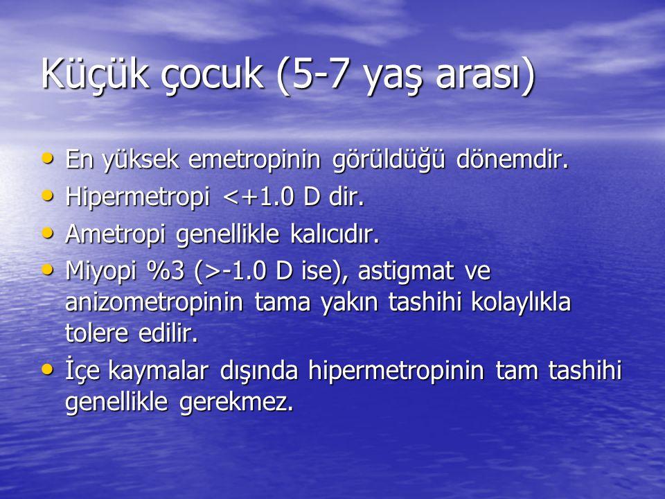 Küçük çocuk (5-7 yaş arası) En yüksek emetropinin görüldüğü dönemdir. En yüksek emetropinin görüldüğü dönemdir. Hipermetropi <+1.0 D dir. Hipermetropi