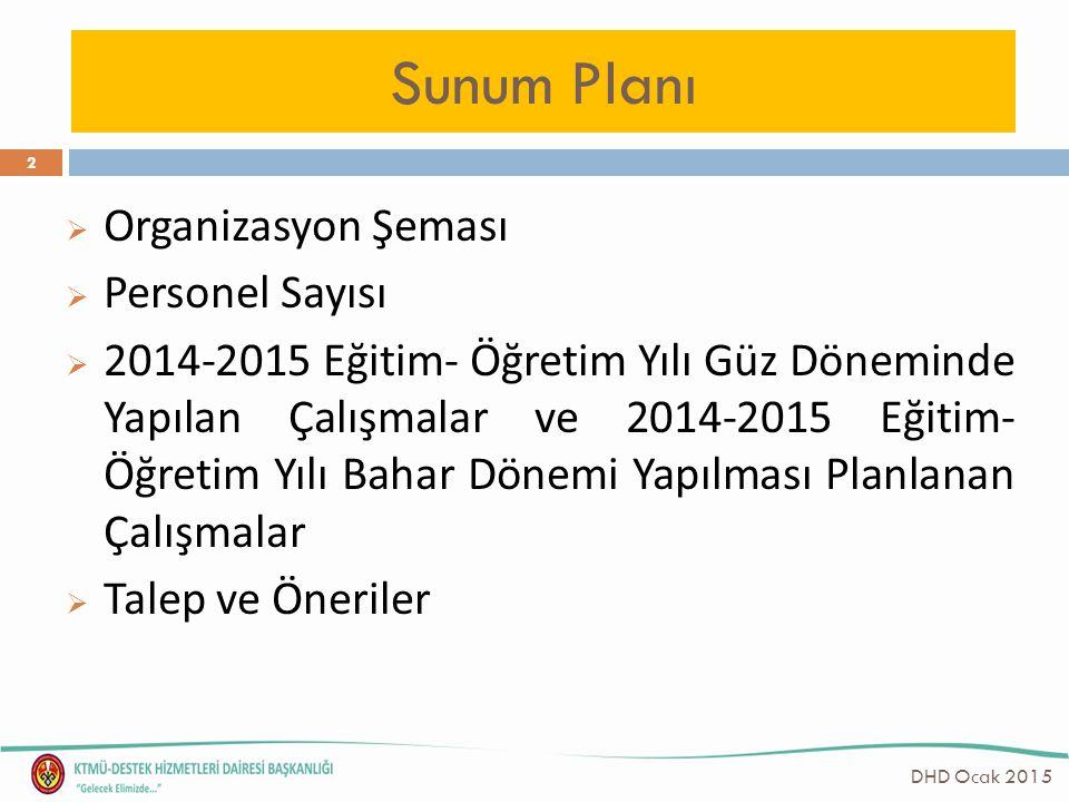 Sunum Planı  Organizasyon Şeması  Personel Sayısı  2014-2015 Eğitim- Öğretim Yılı Güz Döneminde Yapılan Çalışmalar ve 2014-2015 Eğitim- Öğretim Yıl