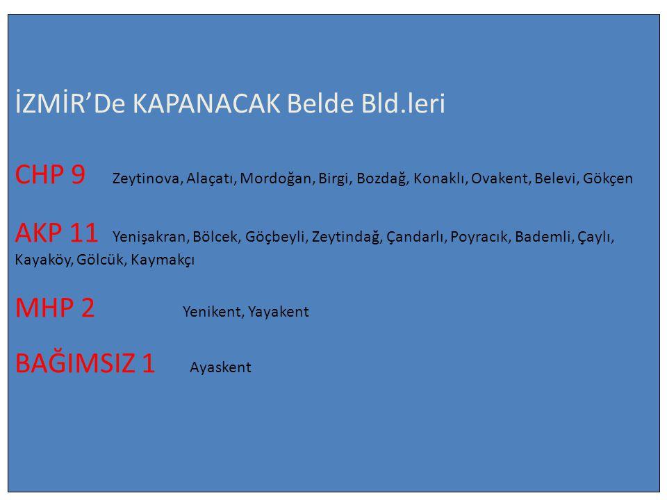 İZMİR'De KAPANACAK Belde Bld.leri CHP 9 Zeytinova, Alaçatı, Mordoğan, Birgi, Bozdağ, Konaklı, Ovakent, Belevi, Gökçen AKP 11 Yenişakran, Bölcek, Göçbeyli, Zeytindağ, Çandarlı, Poyracık, Bademli, Çaylı, Kayaköy, Gölcük, Kaymakçı MHP 2 Yenikent, Yayakent BAĞIMSIZ 1 Ayaskent