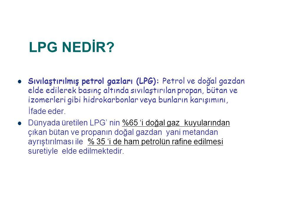 LPG NEDİR? Sıvılaştırılmış petrol gazları (LPG): Petrol ve doğal gazdan elde edilerek basınç altında sıvılaştırılan propan, bütan ve izomerleri gibi h