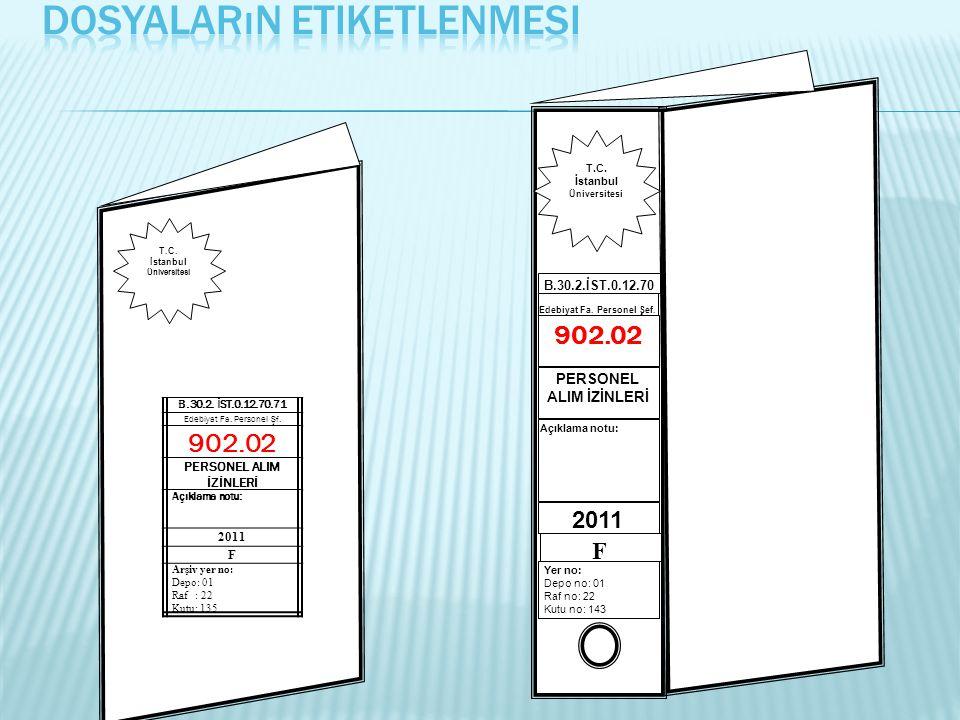 T.C. İstanbul Üniversitesi B.30.2.İST.0.12.70.71 902.02 Açıklama notu: PERSONEL ALIM İZİNLERİ 2011 Edebiyat Fa. Personel Şef. Yer no: Depo no: 01 Raf