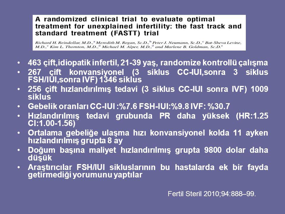 463 çift,idiopatik infertil, 21-39 yaş, randomize kontrollü çalışma 267 çift konvansiyonel (3 siklus CC-IUI,sonra 3 siklus FSH/IUI,sonra IVF) 1346 sik