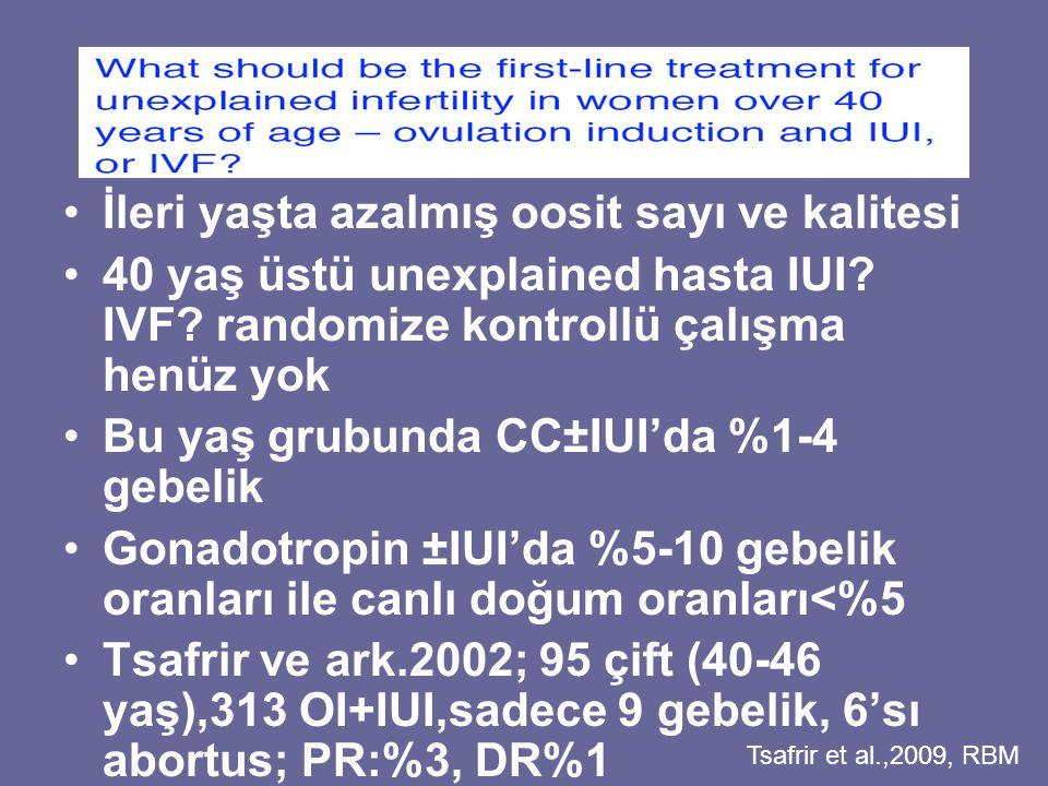 İleri yaşta azalmış oosit sayı ve kalitesi 40 yaş üstü unexplained hasta IUI? IVF? randomize kontrollü çalışma henüz yok Bu yaş grubunda CC±IUI'da %1-