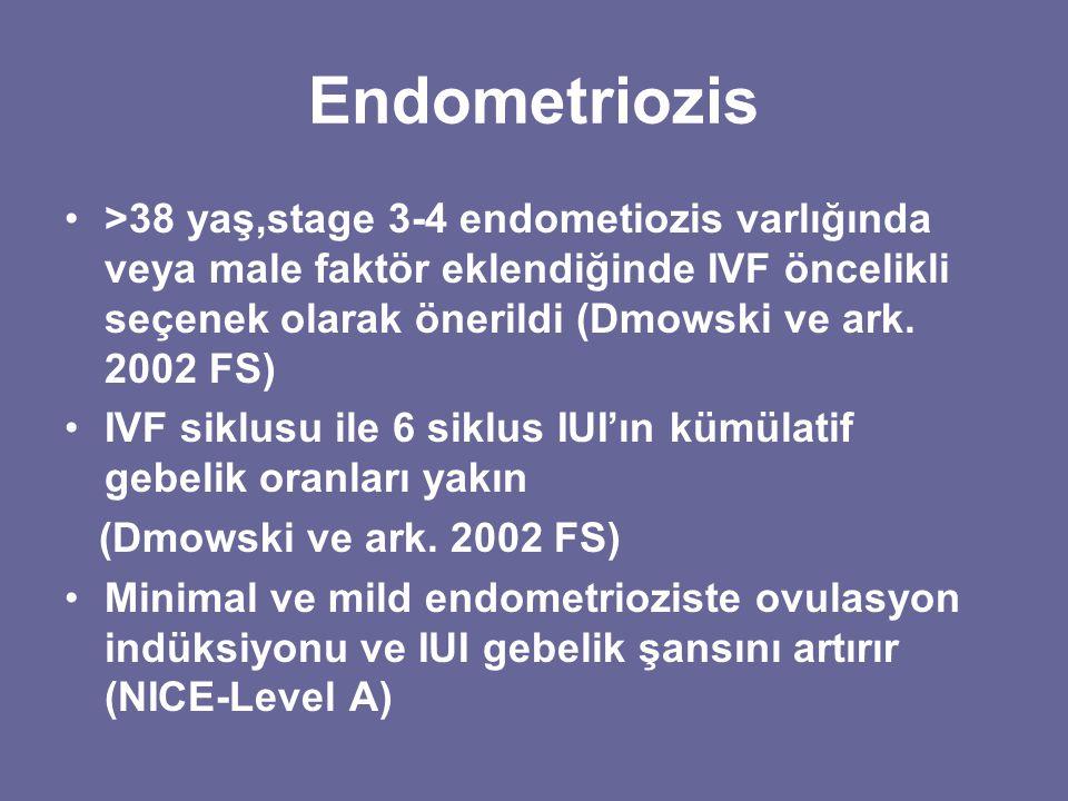 Endometriozis >38 yaş,stage 3-4 endometiozis varlığında veya male faktör eklendiğinde IVF öncelikli seçenek olarak önerildi (Dmowski ve ark. 2002 FS)