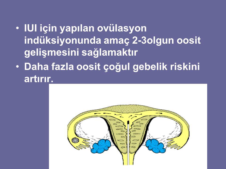 IUI için yapılan ovülasyon indüksiyonunda amaç 2-3olgun oosit gelişmesini sağlamaktır Daha fazla oosit çoğul gebelik riskini artırır.