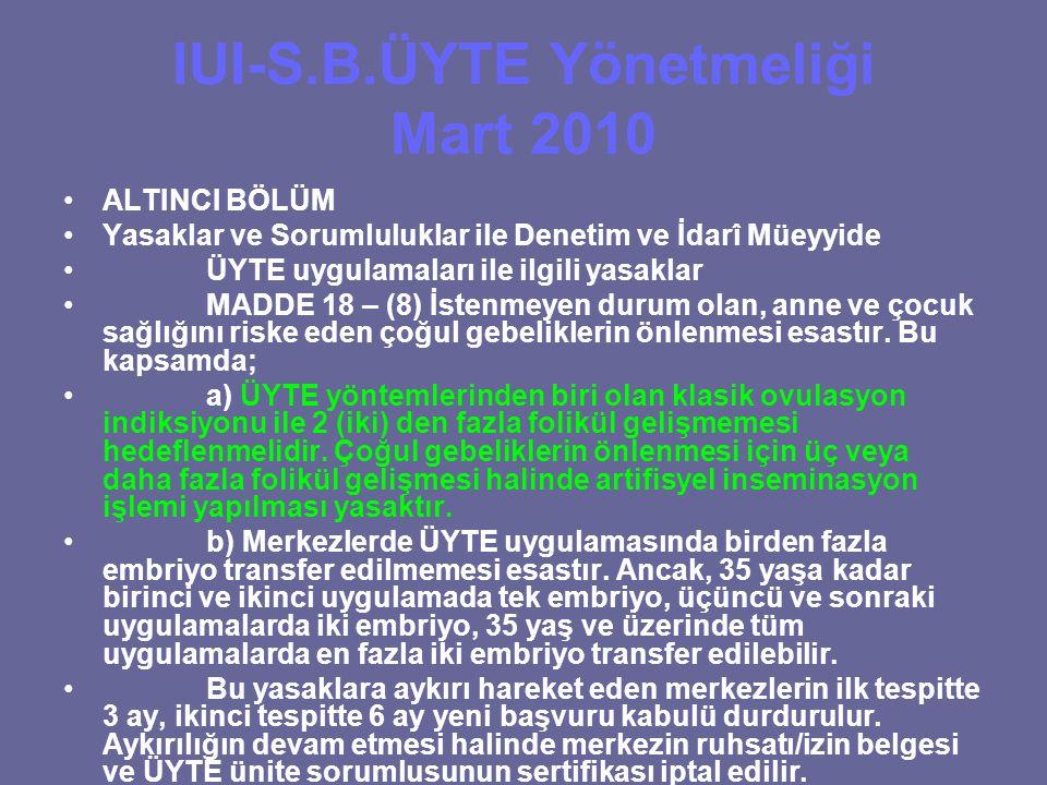 IUI-S.B.ÜYTE Yönetmeliği Mart 2010 ALTINCI BÖLÜM Yasaklar ve Sorumluluklar ile Denetim ve İdarî Müeyyide ÜYTE uygulamaları ile ilgili yasaklar MADDE 1