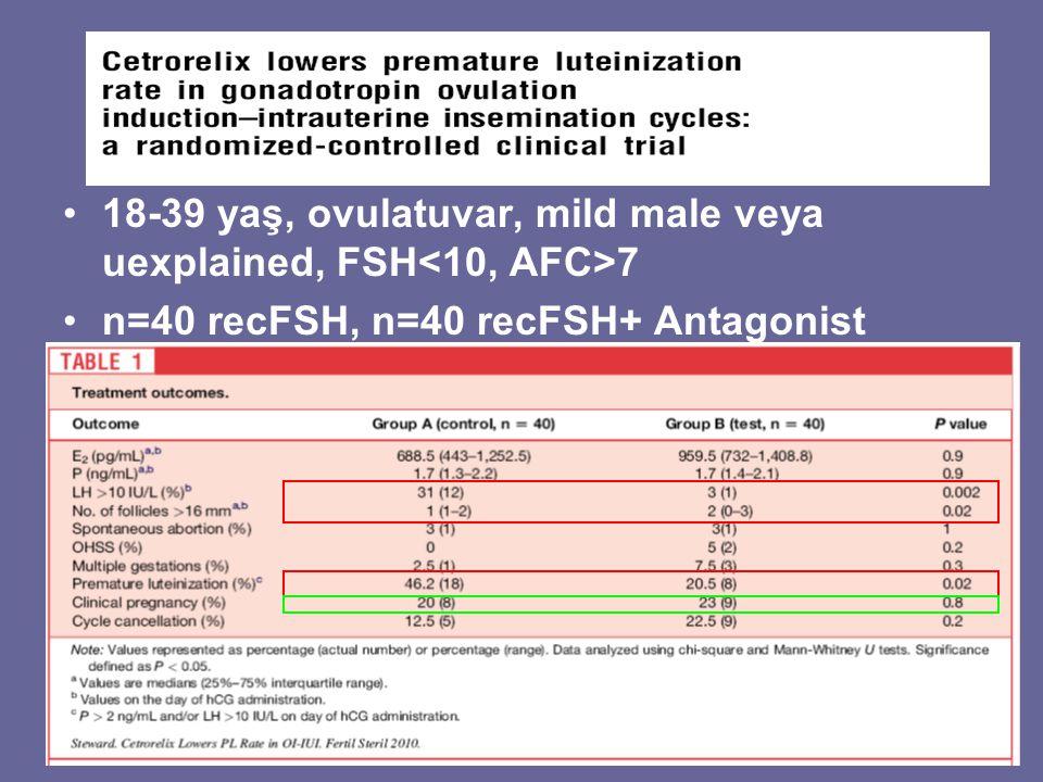 18-39 yaş, ovulatuvar, mild male veya uexplained, FSH 7 n=40 recFSH, n=40 recFSH+ Antagonist