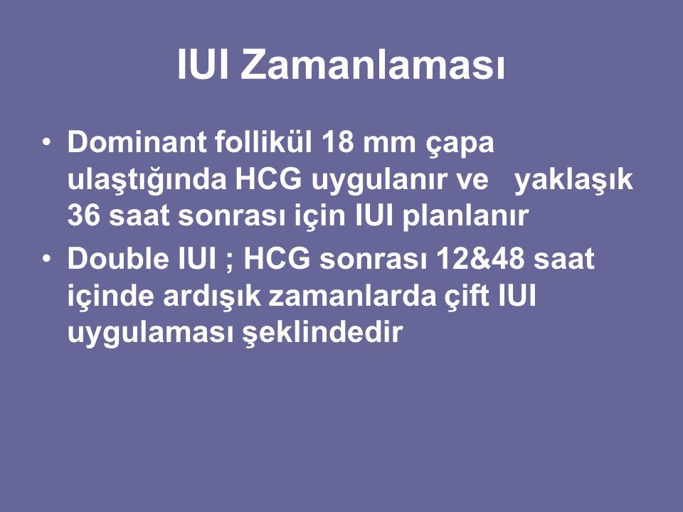 IUI Zamanlaması Dominant follikül 18 mm çapa ulaştığında HCG uygulanır ve yaklaşık 36 saat sonrası için IUI planlanır Double IUI ; HCG sonrası 12&48 s