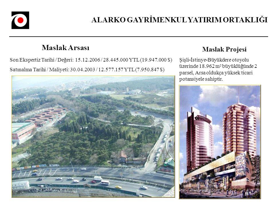 ALARKO GAYRİMENKUL YATIRIM ORTAKLIĞI Maslak Arsası Son Ekspertiz Tarihi / Değeri: 15.12.2006 / 28.445.000 YTL (19.947.000 $) Satınalma Tarihi / Maliyeti: 30.04.2003 / 12.577.157 YTL (7.950.847 $) Maslak Projesi Şişli-İstinye-Büyükdere otoyolu üzerinde 18.962 m² büyüklüğünde 2 parsel, Arsa oldukça yüksek ticari potansiyele sahiptir.