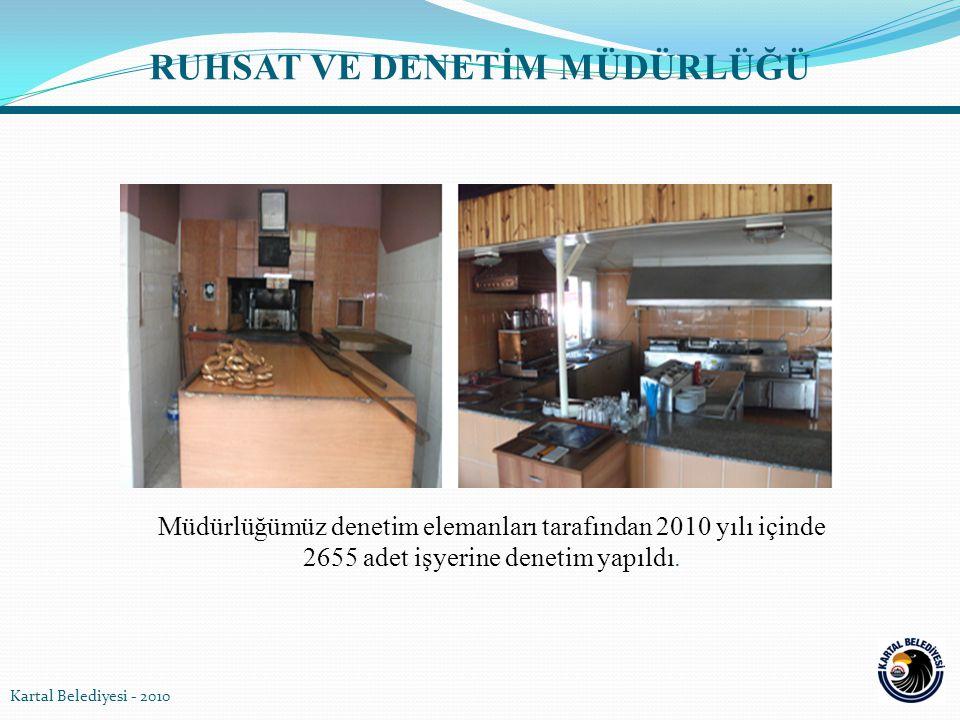 Kartal Belediyesi - 2010 RUHSAT VE DENETİM MÜDÜRLÜĞÜ Müdürlüğümüz denetim elemanları tarafından 2010 yılı içinde 2655 adet işyerine denetim yapıldı.