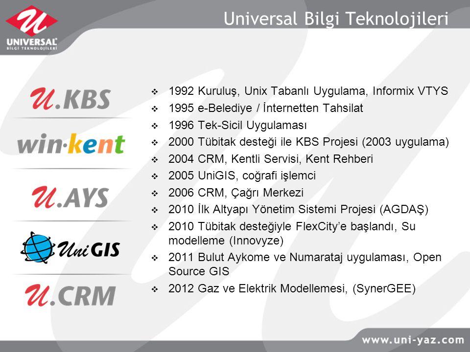 Universal Bilgi Teknolojileri  1992Kuruluş, Unix Tabanlı Uygulama, Informix VTYS  1995e-Belediye / İnternetten Tahsilat  1996Tek-Sicil Uygulaması 