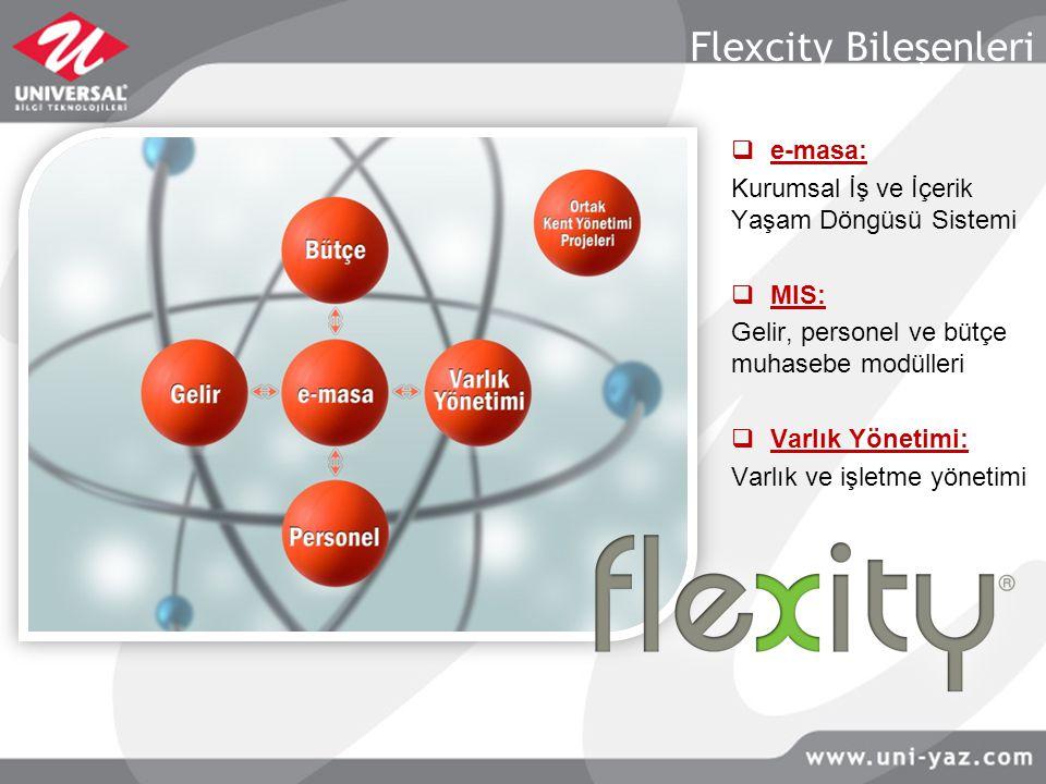 Flexcity Bileşenleri  e-masa: Kurumsal İş ve İçerik Yaşam Döngüsü Sistemi  MIS: Gelir, personel ve bütçe muhasebe modülleri  Varlık Yönetimi: Varlı
