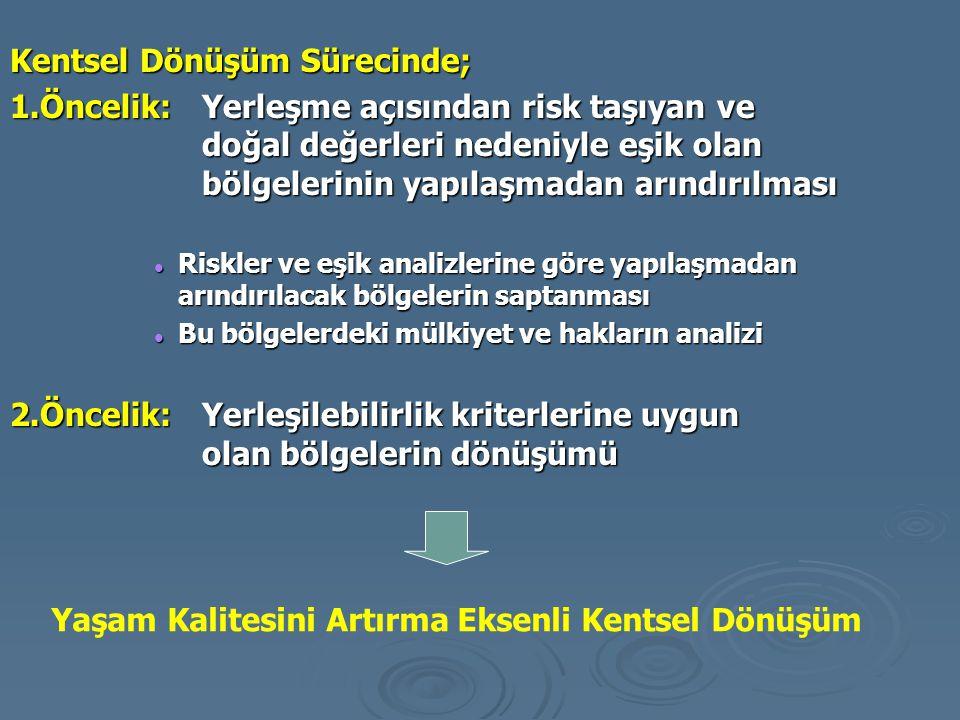 Kentsel Dönüşüm Sürecinde; 1.Öncelik: Yerleşme açısından risk taşıyan ve doğal değerleri nedeniyle eşik olan bölgelerinin yapılaşmadan arındırılması R