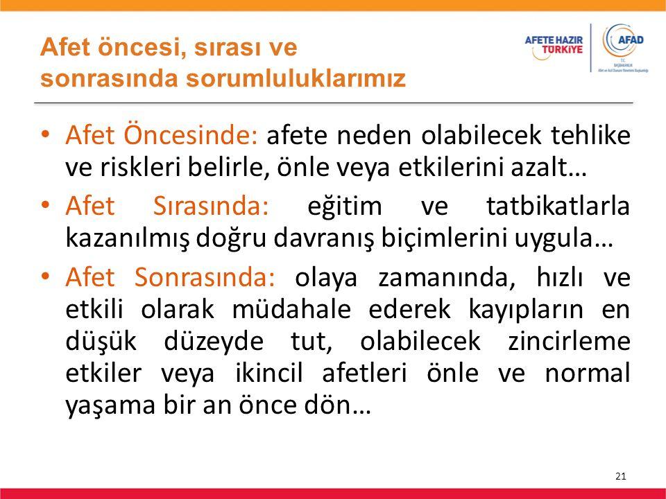 Afet öncesi, sırası ve sonrasında sorumluluklarımız 21 Afet Öncesinde: afete neden olabilecek tehlike ve riskleri belirle, önle veya etkilerini azalt…