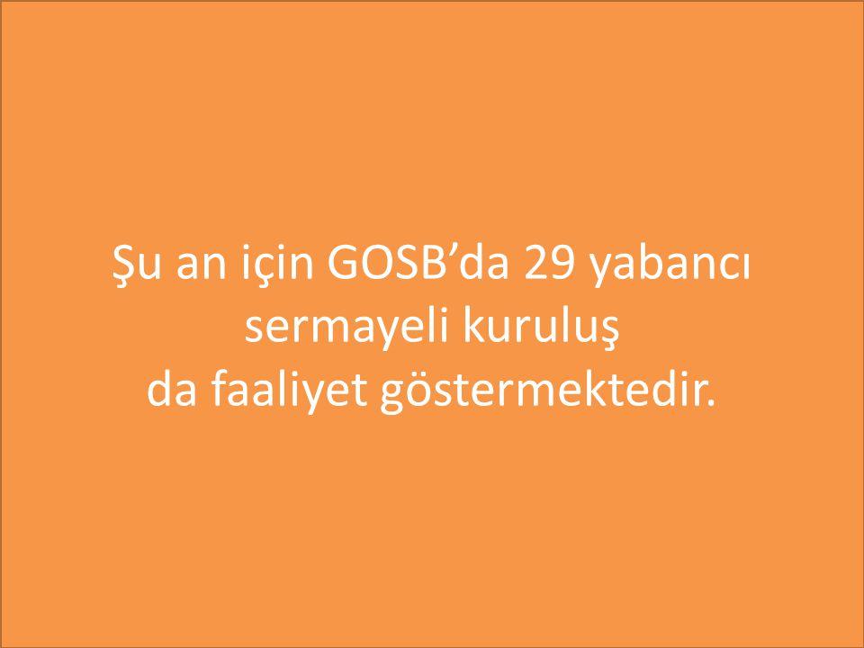 Şu an için GOSB'da 29 yabancı sermayeli kuruluş da faaliyet göstermektedir.