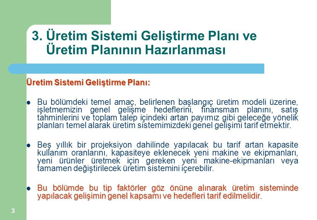3 3. Üretim Sistemi Geliştirme Planı ve Üretim Planının Hazırlanması Üretim Sistemi Geliştirme Planı: Bu bölümdeki temel amaç, belirlenen başlangıç ür