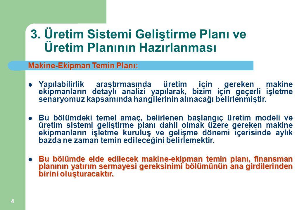 4 3. Üretim Sistemi Geliştirme Planı ve Üretim Planının Hazırlanması Makine-Ekipman Temin Planı: Yapılabilirlik araştırmasında üretim için gereken mak